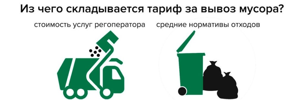 Тариф за вывоз мусора