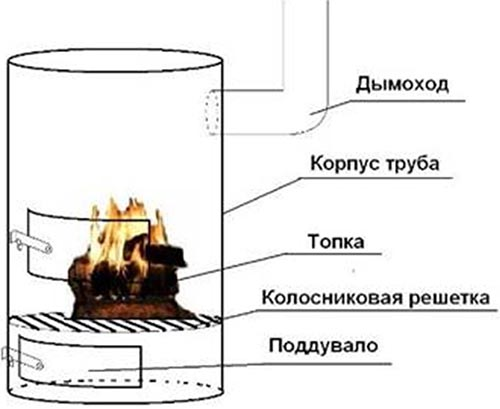 Чертеж печи для сжигания мусора_4